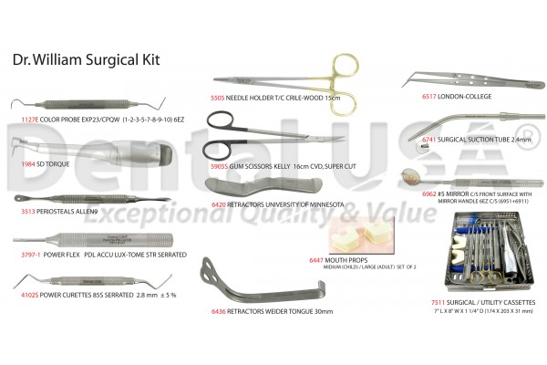 Dr. William Choi Surgical Kit