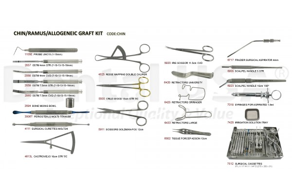 CHIN/RAMUS/ALLOGENEIC GRAFT KIT