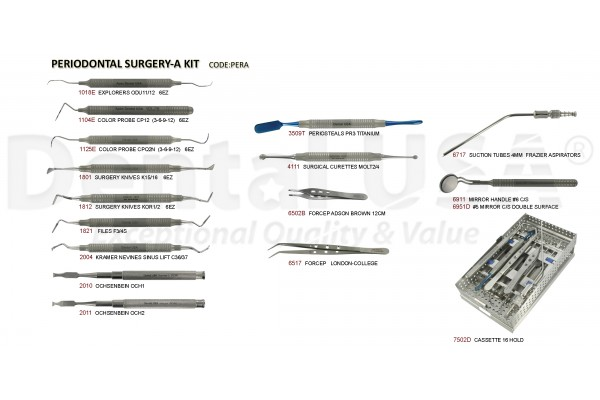 PERIODONTAL SURGERY-A KIT